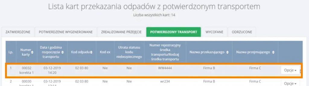 Lista kart zpotwierdzonym transportem BDOPrzemysł iŚrodowisko